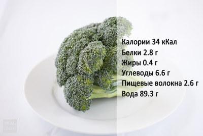 Пищевые вещества капусты брокколи