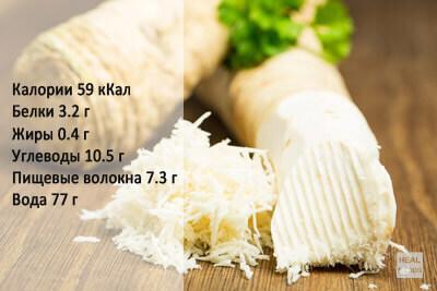 Пищевые вещества хрена