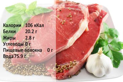 Пищевые вещества говядины
