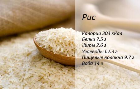 Питательные вещества риса