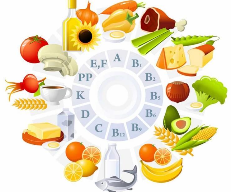 Vitaminy dlya kojy
