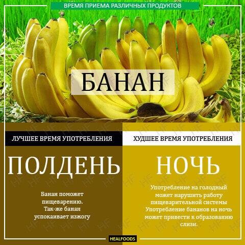 Время приема банана