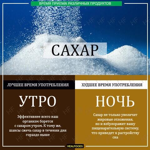 Время приема сахара