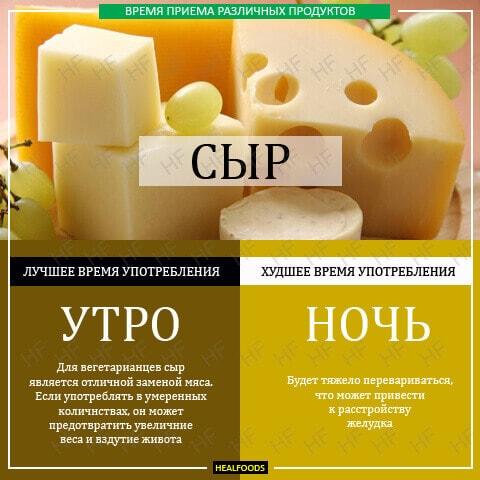 Время приема сыра