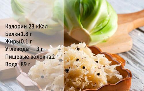Можно ли употреблять квашенную капусту при желчекаменной болезни